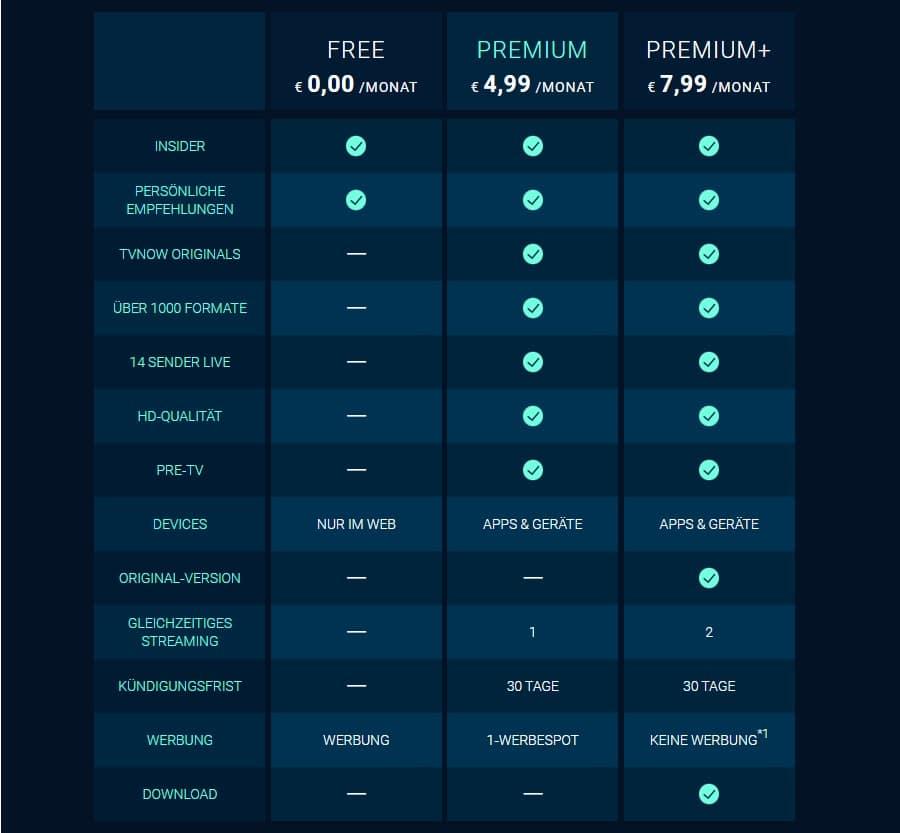 RTL Plus Premium Abos im Vergleich